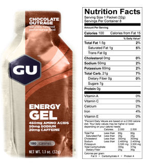 gu nutrition figure out how to fuel for long run